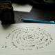 prayers written in a spiral on paper